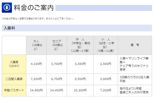 2014-04消費税増税後 入場料一覧.jpg