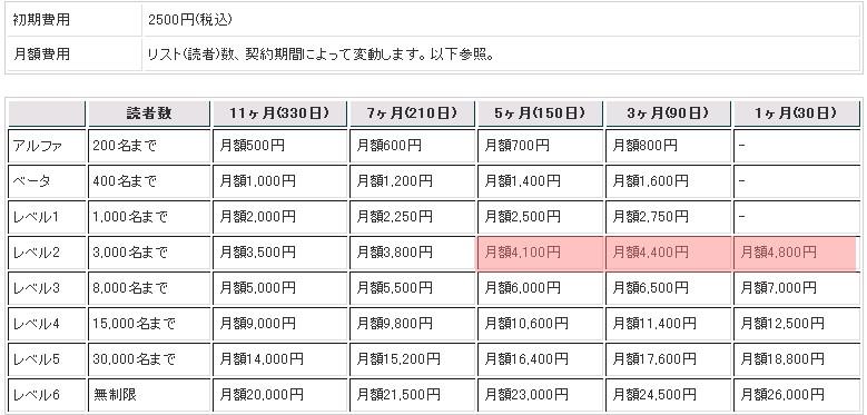 NEO価格表.jpg